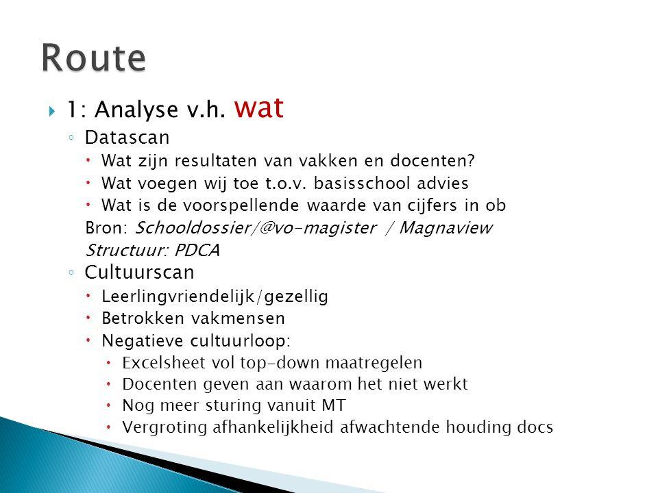  1: Analyse v.h. wat ◦ Datascan  Wat zijn resultaten van vakken en docenten?  Wat voegen wij toe t.o.v. basisschool advies  Wat is de voorspellend
