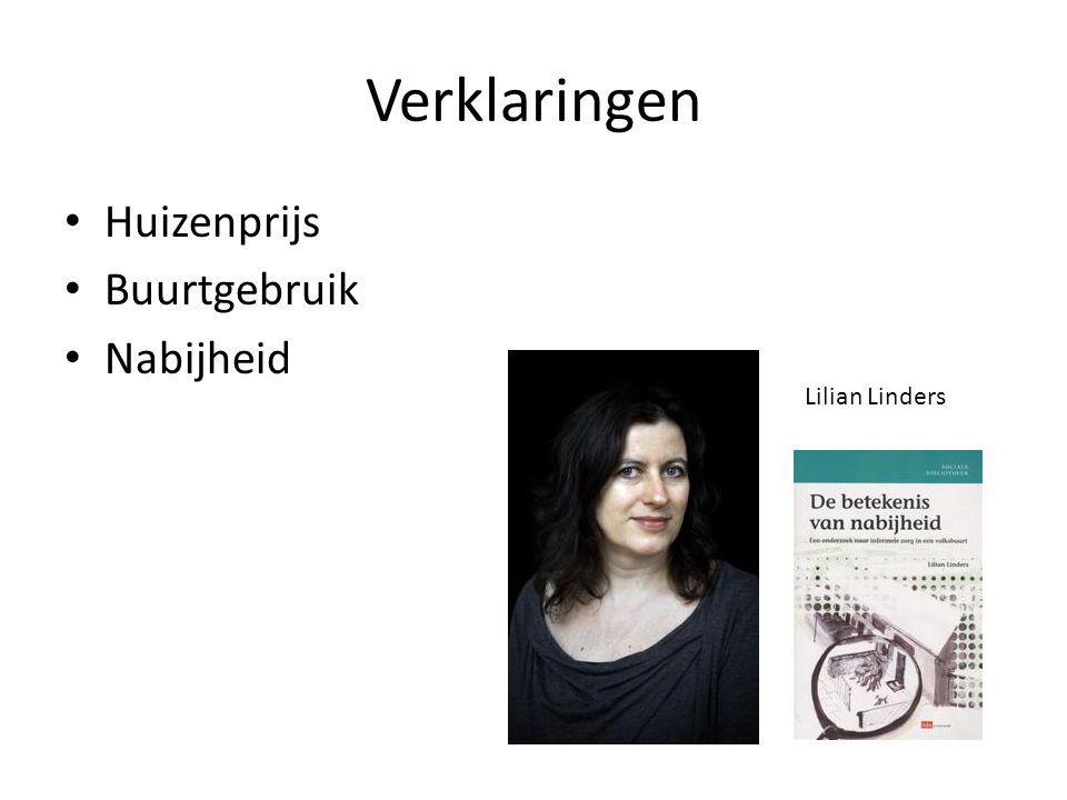 Verklaringen • Huizenprijs • Buurtgebruik • Nabijheid Lilian Linders