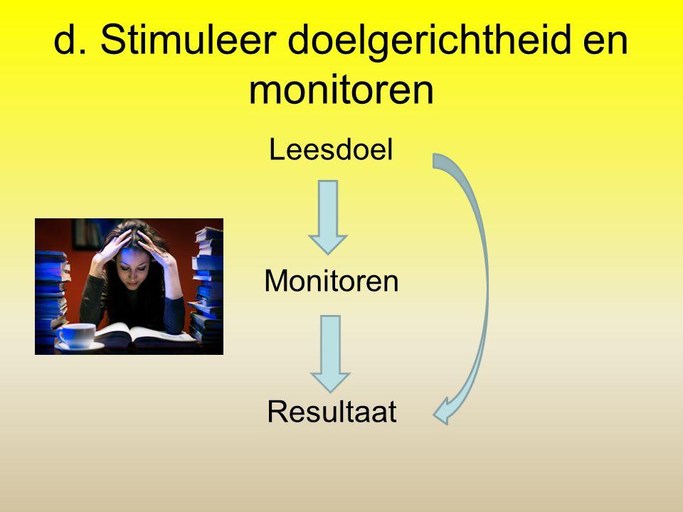 d. Stimuleer doelgerichtheid en monitoren Leesdoel Monitoren Resultaat
