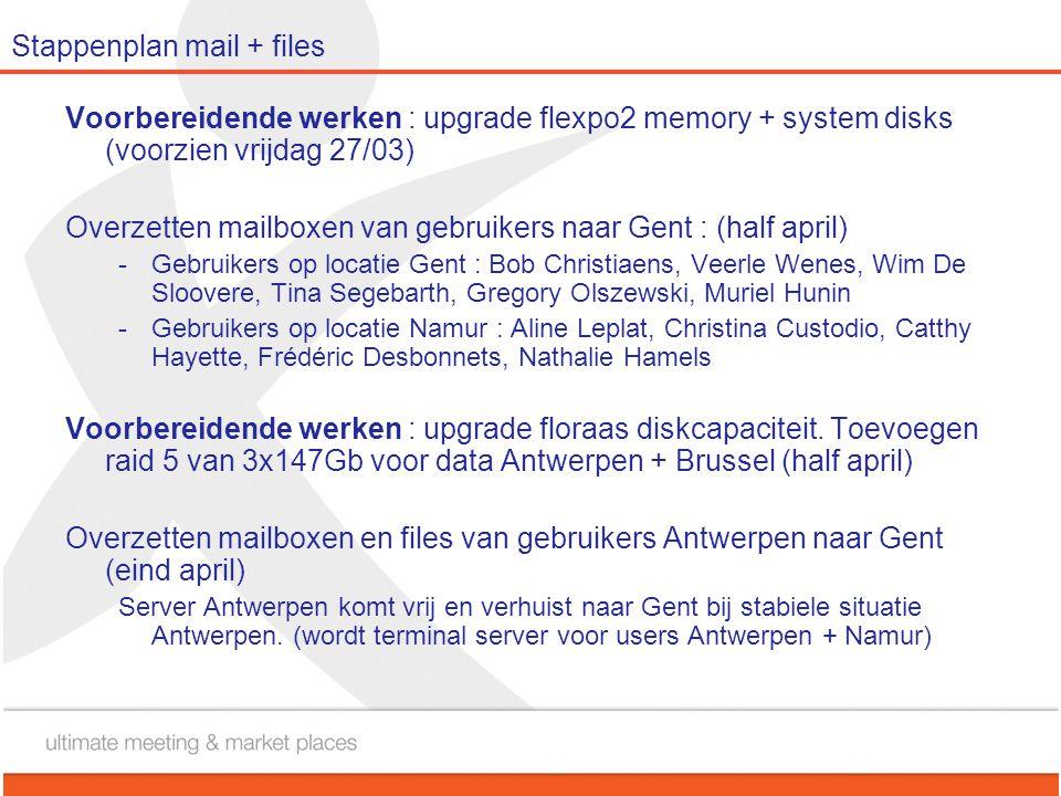 Stappenplan mail + files Voorbereidende werken : upgrade flexpo2 memory + system disks (voorzien vrijdag 27/03) Overzetten mailboxen van gebruikers na