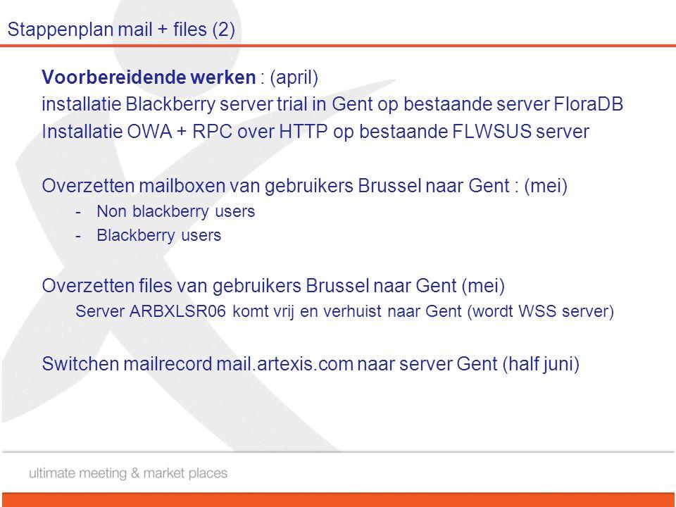 Stappenplan mail + files (2) Voorbereidende werken : (april) installatie Blackberry server trial in Gent op bestaande server FloraDB Installatie OWA +