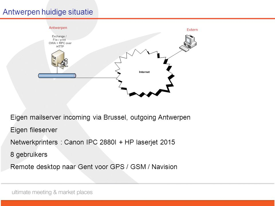 Antwerpen huidige situatie Eigen mailserver incoming via Brussel, outgoing Antwerpen Eigen fileserver Netwerkprinters : Canon IPC 2880I + HP laserjet