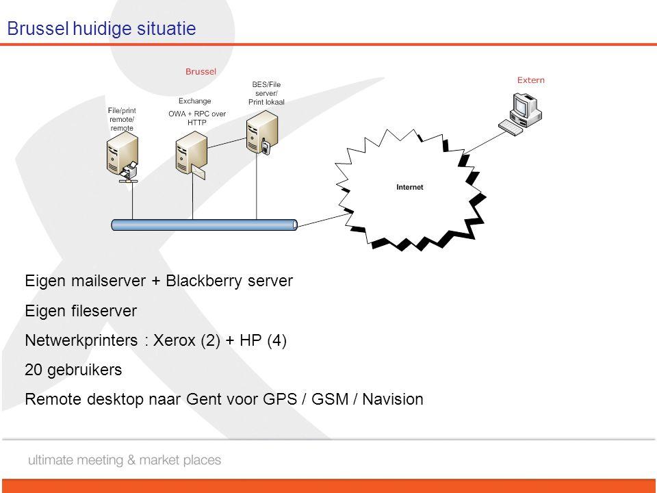 Brussel huidige situatie Eigen mailserver + Blackberry server Eigen fileserver Netwerkprinters : Xerox (2) + HP (4) 20 gebruikers Remote desktop naar