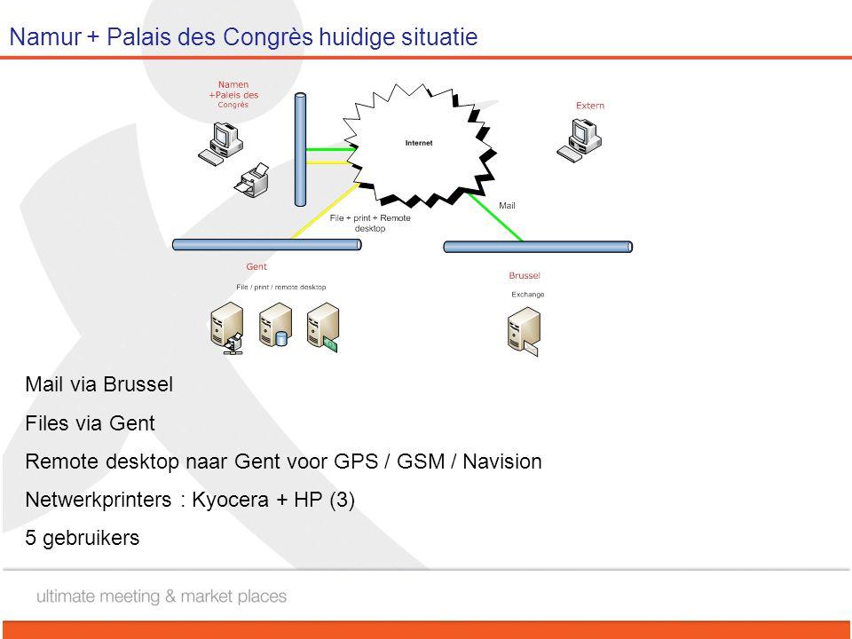 Namur + Palais des Congrès huidige situatie Mail via Brussel Files via Gent Remote desktop naar Gent voor GPS / GSM / Navision Netwerkprinters : Kyocera + HP (3) 5 gebruikers