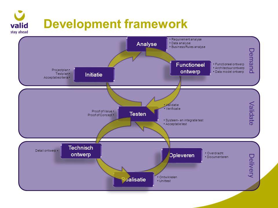 Analyse Opleveren Testen Realisatie Development framework Demand Delivery Validate Initiatie Functioneel ontwerp Technisch ontwerp • Requirement analy