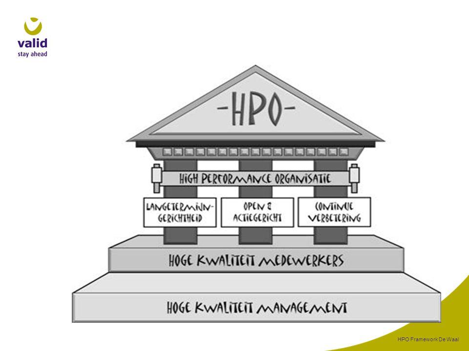 HPO Framework De Waal