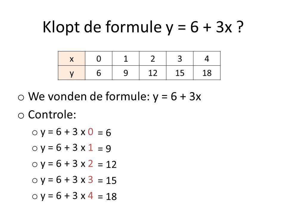 Klopt de formule y = 6 + 3x ? o We vonden de formule: y = 6 + 3x o Controle: o y = 6 + 3 x 0 o y = 6 + 3 x 1 o y = 6 + 3 x 2 o y = 6 + 3 x 3 o y = 6 +