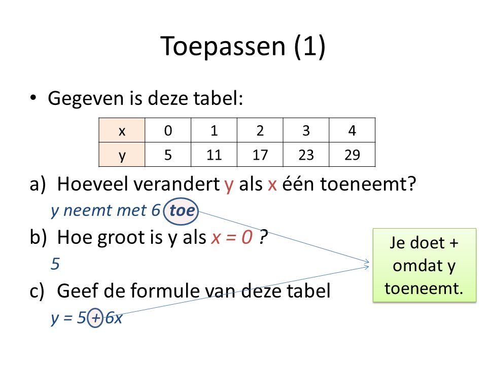 Toepassen (1) • Gegeven is deze tabel: a)Hoeveel verandert y als x één toeneemt? y neemt met 6 toe b)Hoe groot is y als x = 0 ? 5 c)Geef de formule va