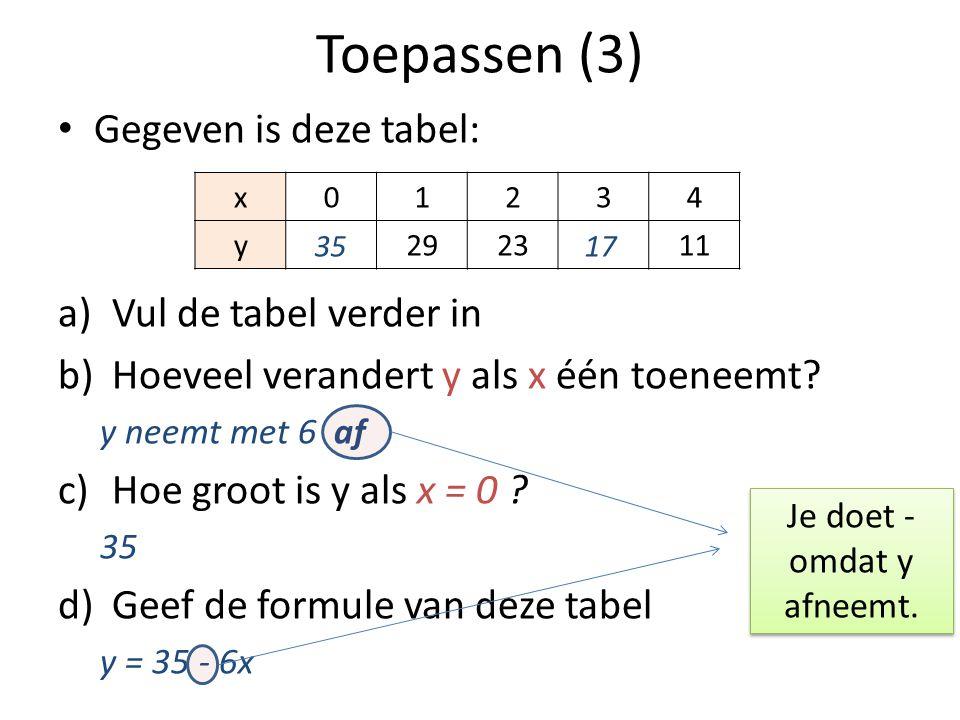Toepassen (3) • Gegeven is deze tabel: a)Vul de tabel verder in b)Hoeveel verandert y als x één toeneemt? y neemt met 6 af c)Hoe groot is y als x = 0