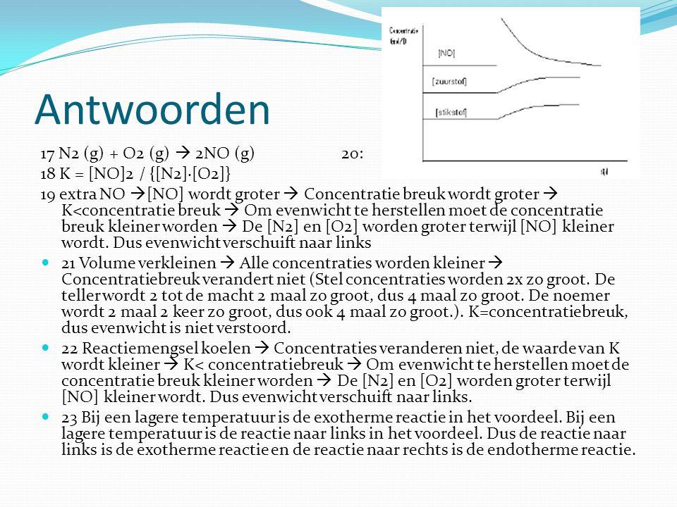 Antwoorden 17 N2 (g) + O2 (g)  2NO (g) 20: 18 K = [NO]2 / {[N2]·[O2]} 19 extra NO  [NO] wordt groter  Concentratie breuk wordt groter  K<concentra