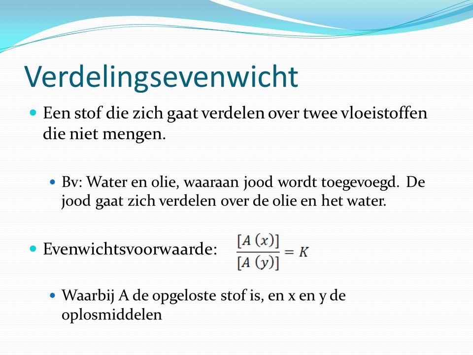 Verdelingsevenwicht  Een stof die zich gaat verdelen over twee vloeistoffen die niet mengen.  Bv: Water en olie, waaraan jood wordt toegevoegd. De j