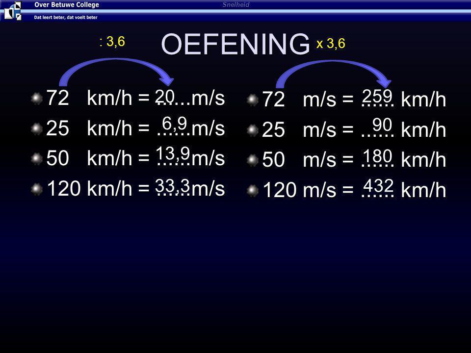 OEFENING 72 km/h =......m/s 25 km/h =......m/s 50 km/h =......m/s 120 km/h =......m/s 72 m/s =......