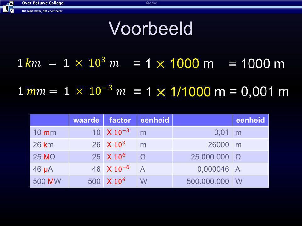 Voorbeeld = 1000 m = 0,001 m factor
