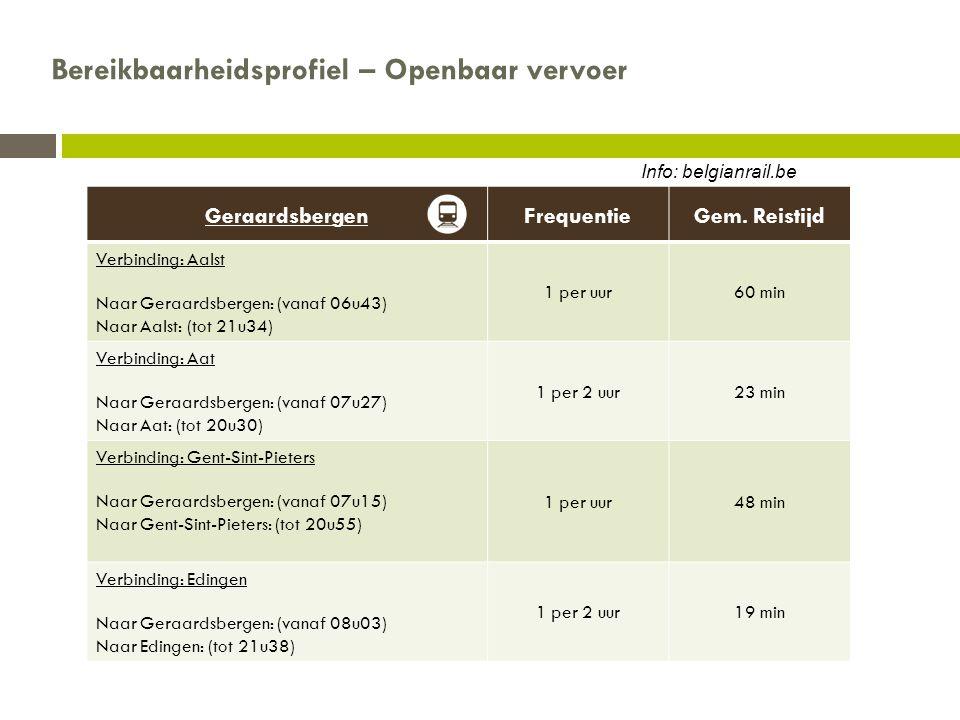 Bereikbaarheidsprofiel – Openbaar vervoer GeraardsbergenFrequentieGem.