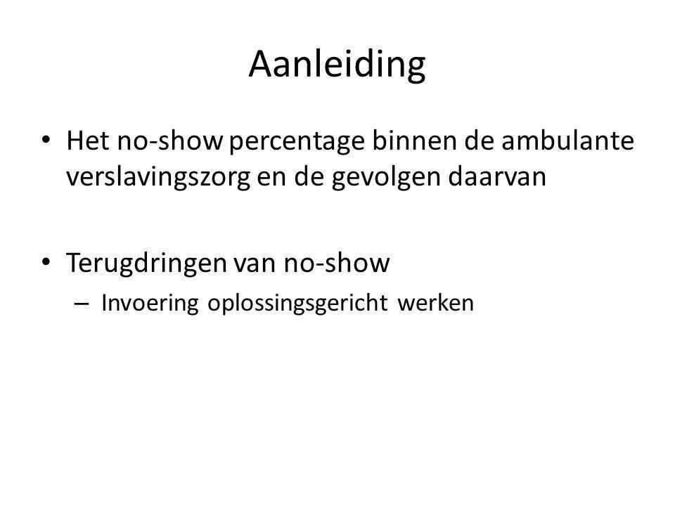 Aanleiding • Het no-show percentage binnen de ambulante verslavingszorg en de gevolgen daarvan • Terugdringen van no-show – Invoering oplossingsgericht werken