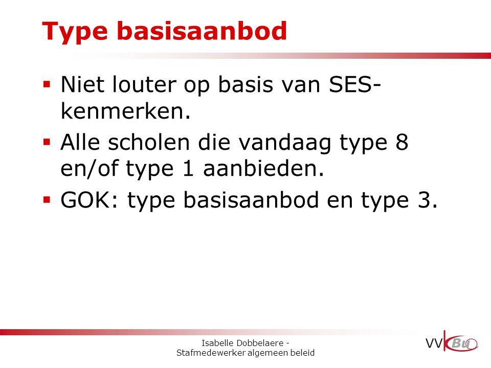  Niet louter op basis van SES- kenmerken.  Alle scholen die vandaag type 8 en/of type 1 aanbieden.  GOK: type basisaanbod en type 3. Type basisaanb