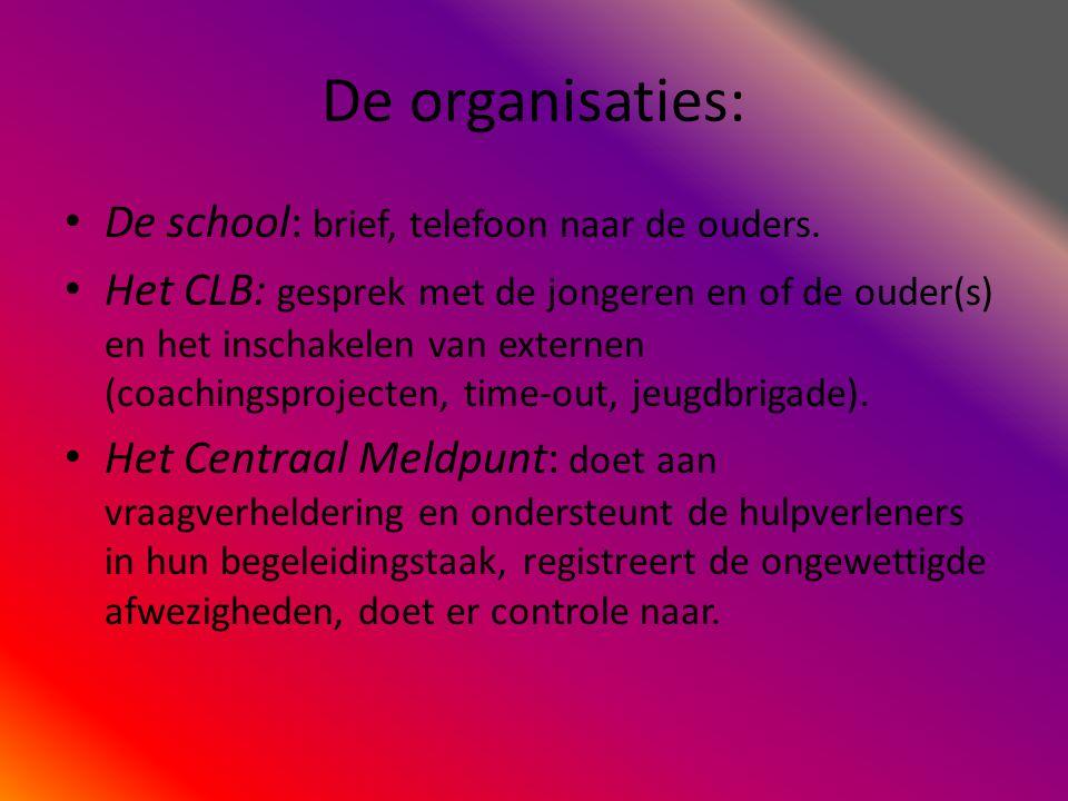 De organisaties: • De school: brief, telefoon naar de ouders. • Het CLB: gesprek met de jongeren en of de ouder(s) en het inschakelen van externen (co