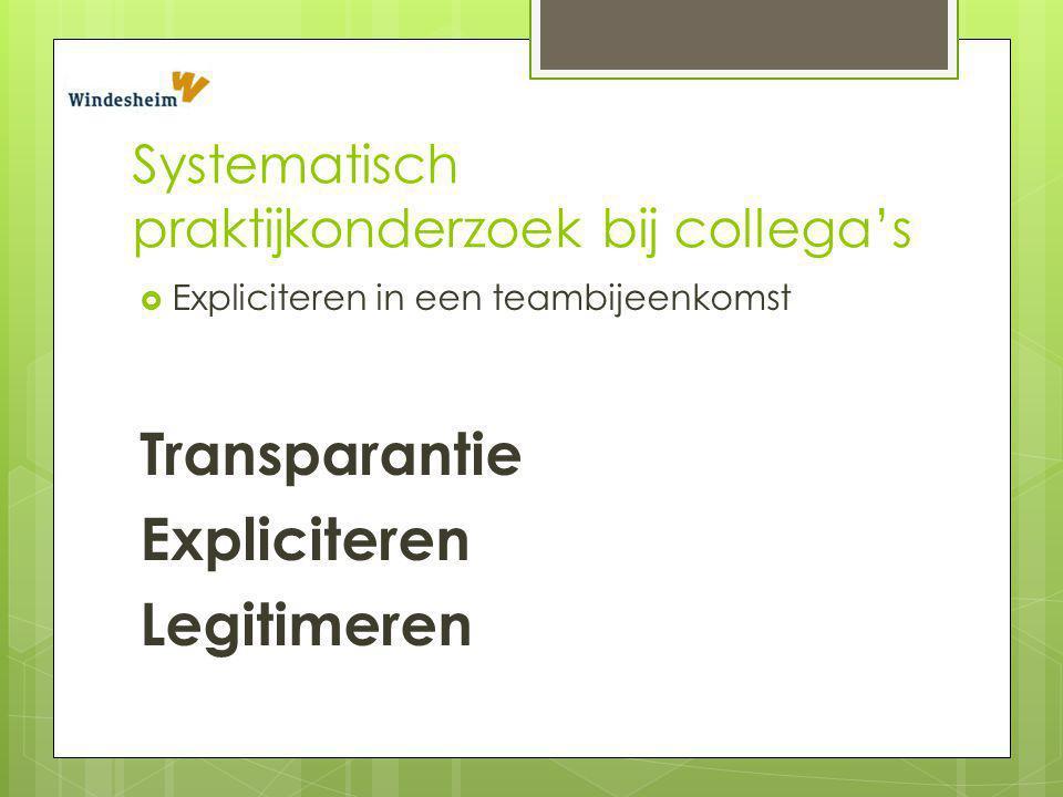 Systematisch praktijkonderzoek bij collega's  Expliciteren in een teambijeenkomst Transparantie Expliciteren Legitimeren