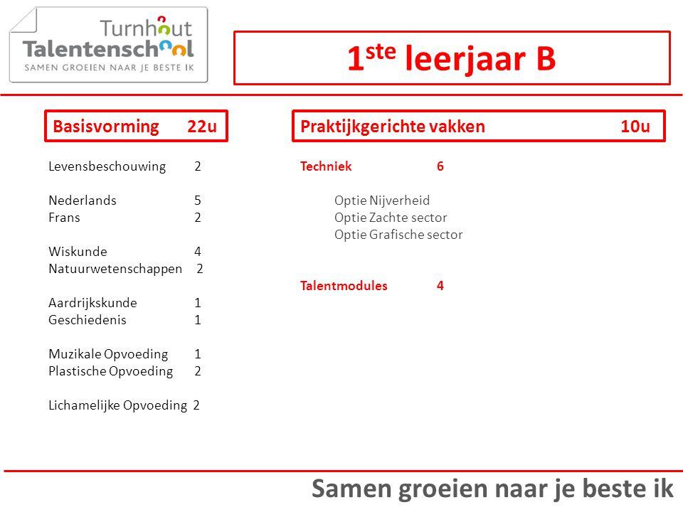 Basisvorming 22u Levensbeschouwing 2 Nederlands 5 Frans 2 Wiskunde 4 Natuurwetenschappen 2 Aardrijkskunde 1 Geschiedenis 1 Muzikale Opvoeding 1 Plasti