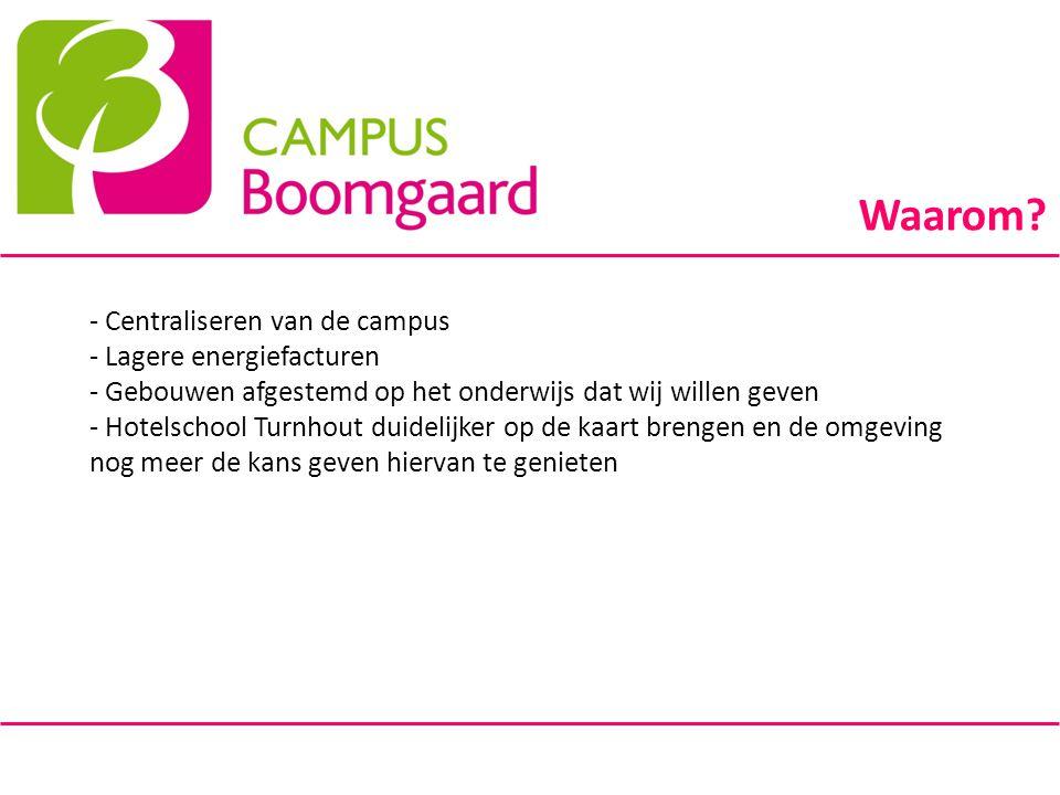 Waarom? - Centraliseren van de campus - Lagere energiefacturen - Gebouwen afgestemd op het onderwijs dat wij willen geven - Hotelschool Turnhout duide