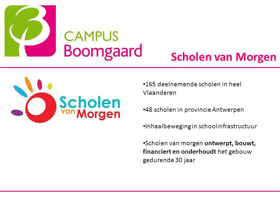 Scholen van Morgen • 165 deelnemende scholen in heel Vlaanderen • 48 scholen in provincie Antwerpen • Inhaalbeweging in schoolinfrastructuur • Scholen