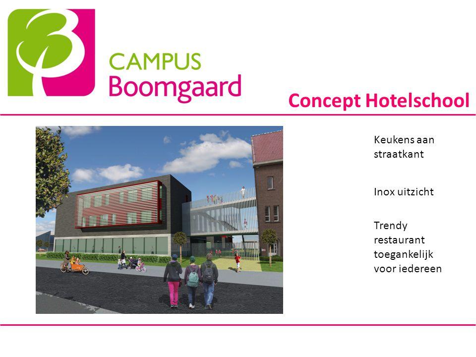 Concept Hotelschool Inox uitzicht Keukens aan straatkant Trendy restaurant toegankelijk voor iedereen