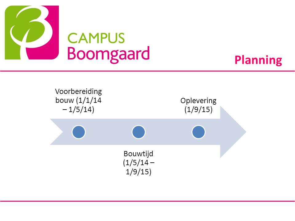 Planning Voorbereiding bouw (1/1/14 – 1/5/14) Bouwtijd (1/5/14 – 1/9/15) Oplevering (1/9/15)