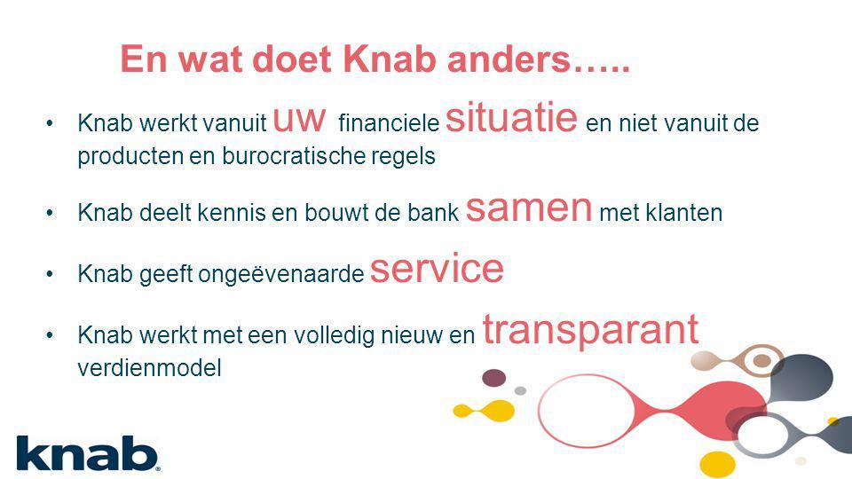 En wat doet Knab anders….. •Knab werkt vanuit uw financiele situatie en niet vanuit de producten en burocratische regels •Knab deelt kennis en bouwt d