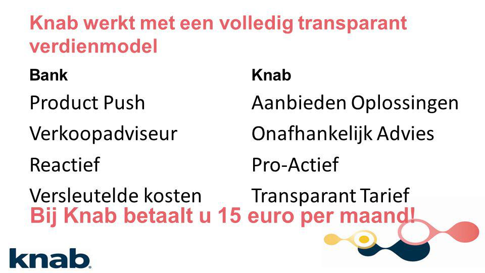 Knab werkt met een volledig transparant verdienmodel Bank Product Push Verkoopadviseur Reactief Versleutelde kosten Knab Aanbieden Oplossingen Onafhan