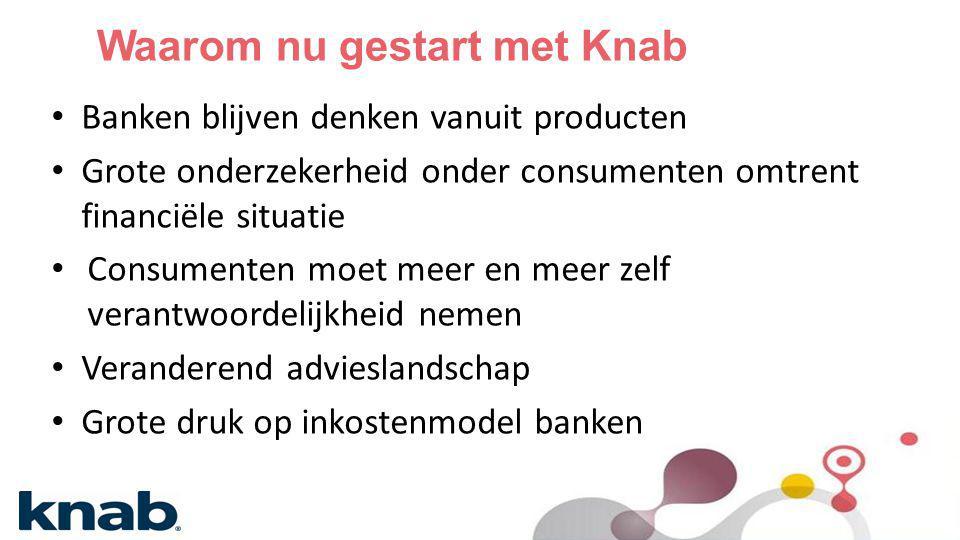 Waarom nu gestart met Knab • Banken blijven denken vanuit producten • Grote onderzekerheid onder consumenten omtrent financiële situatie • Consumenten