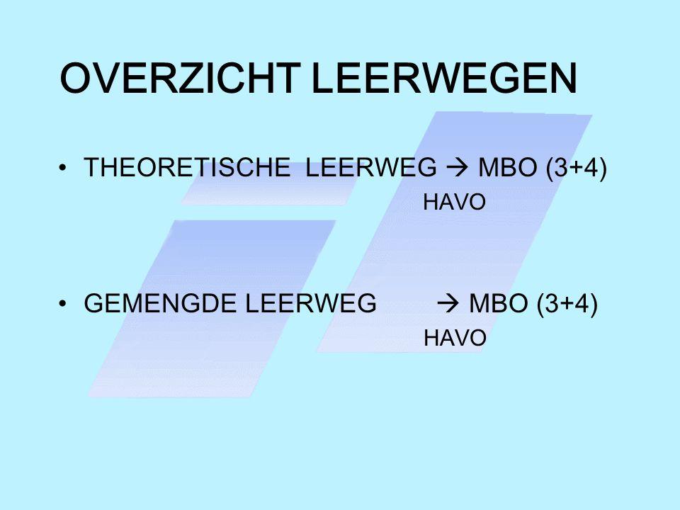 OVERZICHT LEERWEGEN •THEORETISCHE LEERWEG  MBO (3+4) HAVO •GEMENGDE LEERWEG  MBO (3+4) HAVO