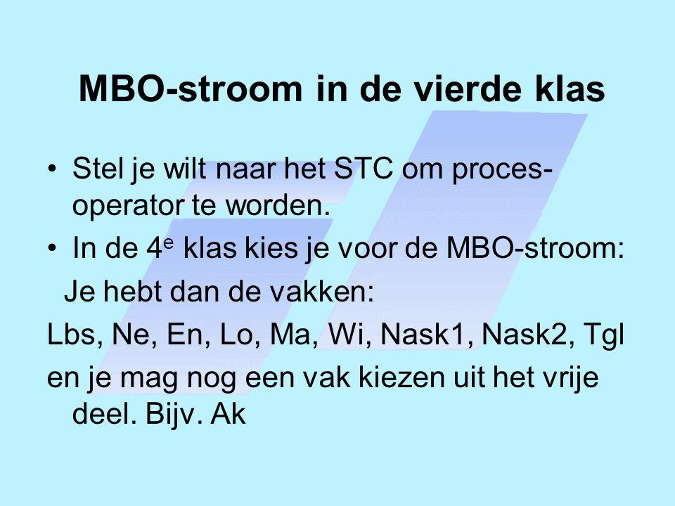 MBO-stroom in de vierde klas •Stel je wilt naar het STC om proces- operator te worden. •In de 4 e klas kies je voor de MBO-stroom: Je hebt dan de vakk