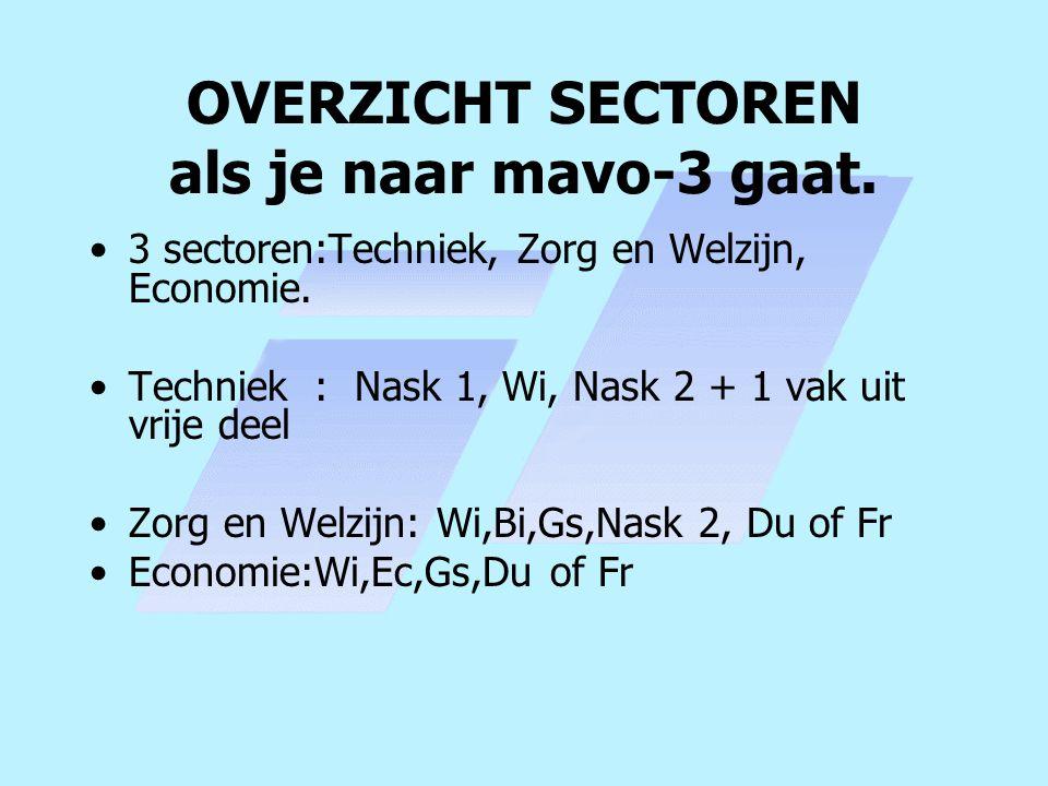 OVERZICHT SECTOREN als je naar mavo-3 gaat. •3 sectoren:Techniek, Zorg en Welzijn, Economie. •Techniek : Nask 1, Wi, Nask 2 + 1 vak uit vrije deel •Zo
