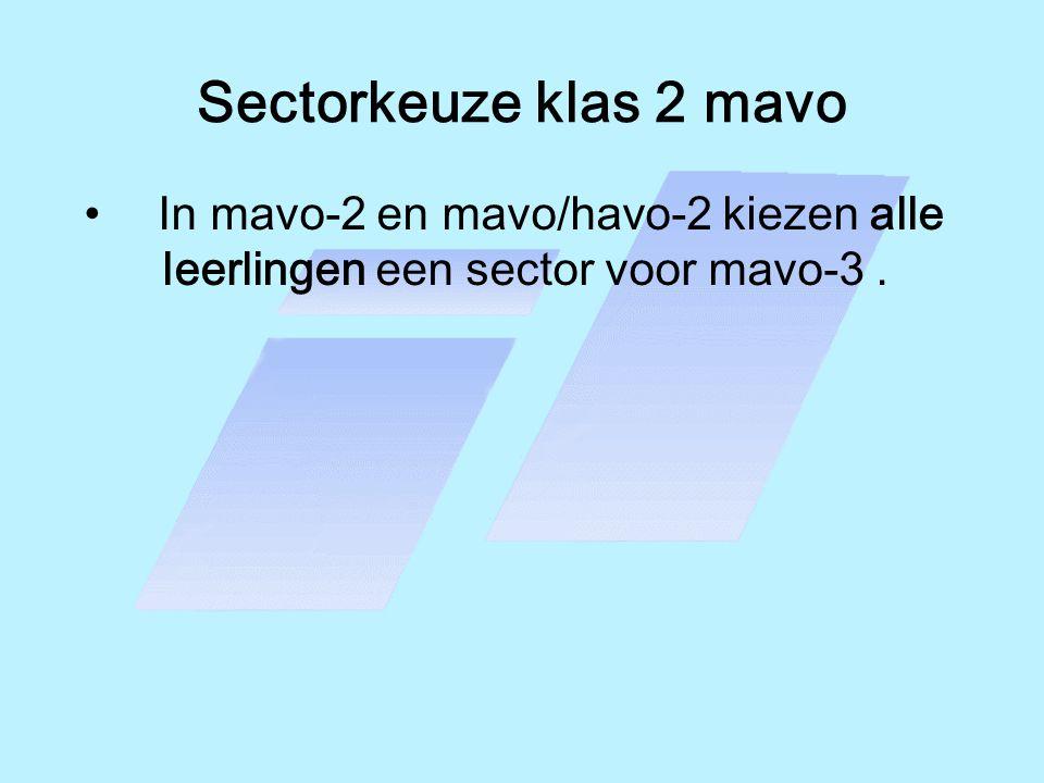 Sectorkeuze klas 2 mavo • In mavo-2 en mavo/havo-2 kiezen alle leerlingen een sector voor mavo-3.