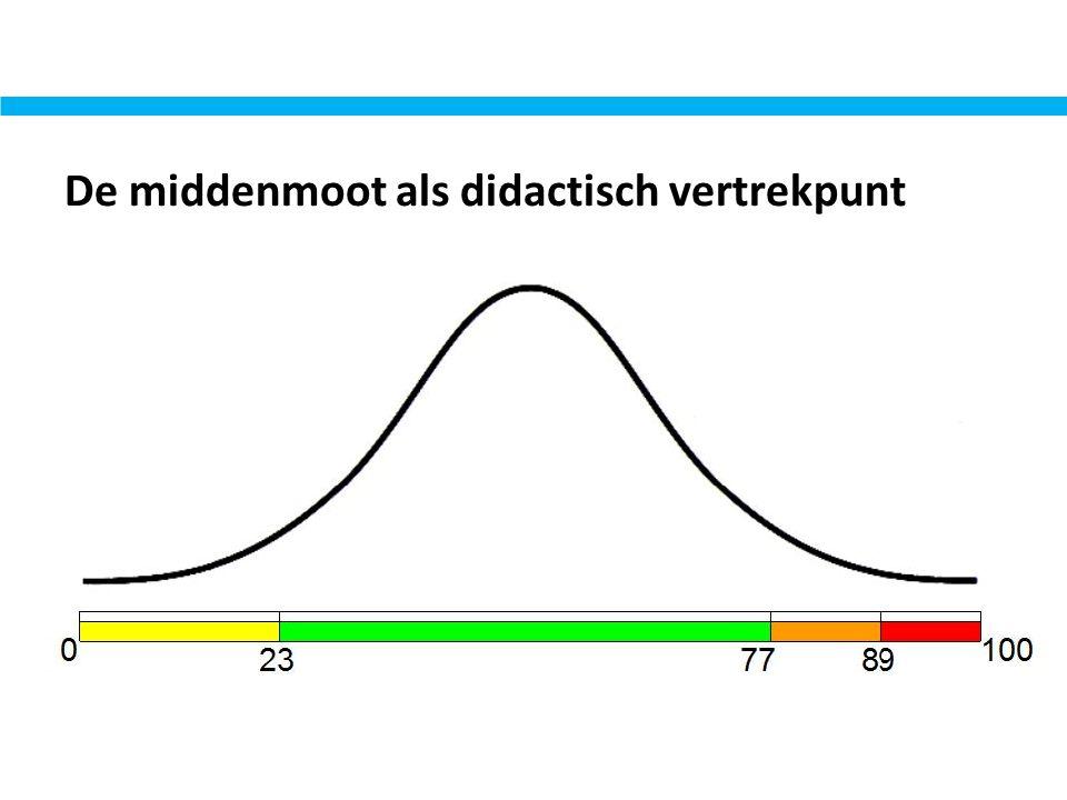 De middenmoot als didactisch vertrekpunt