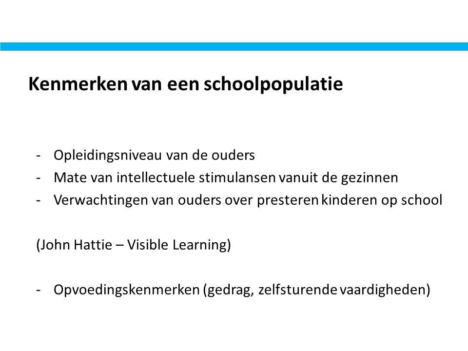 Schoolpopulatie Het onderwijscontinuüm van een school is de verbinding tussen de populatiekenmerken en de gewenste leer- en sociale opbrengsten.