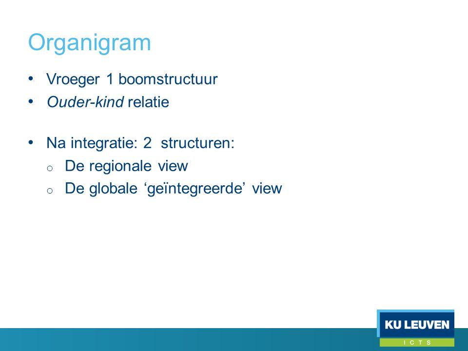 Organigram • Vroeger 1 boomstructuur • Ouder-kind relatie • Na integratie: 2 structuren: o De regionale view o De globale 'geïntegreerde' view