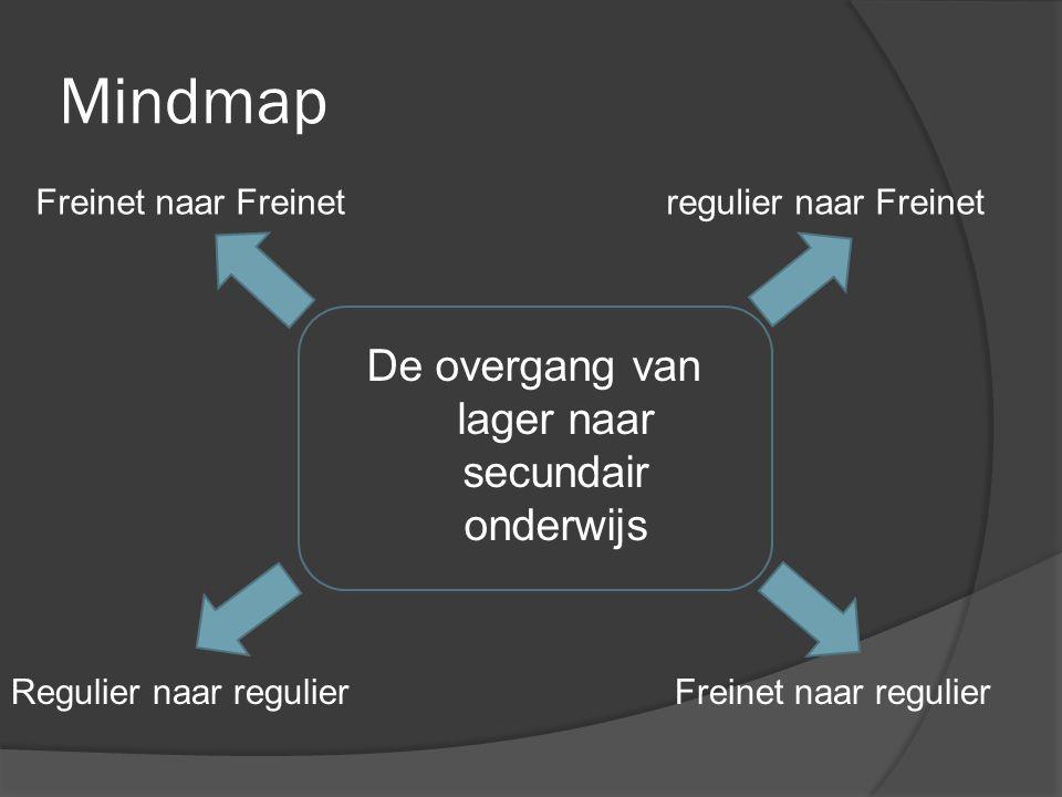 Mindmap De overgang van lager naar secundair onderwijs Freinet naar Freinetregulier naar Freinet Regulier naar regulierFreinet naar regulier
