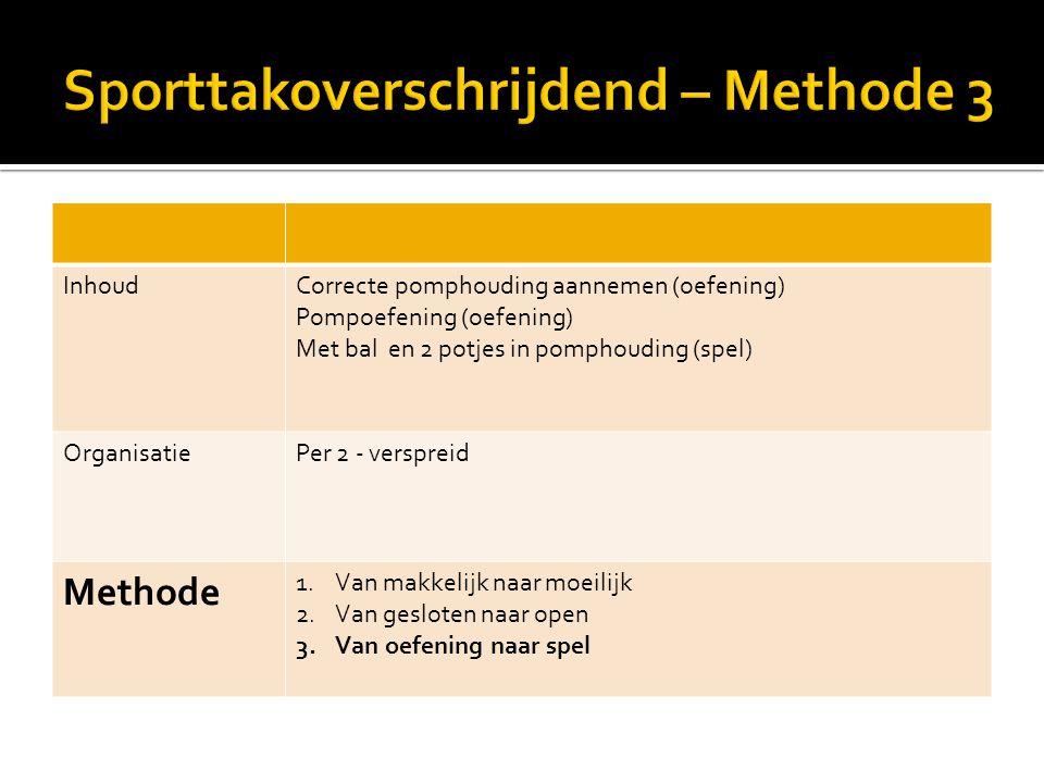InhoudCorrecte pomphouding aannemen (oefening) Pompoefening (oefening) Met bal en 2 potjes in pomphouding (spel) OrganisatiePer 2 - verspreid Methode