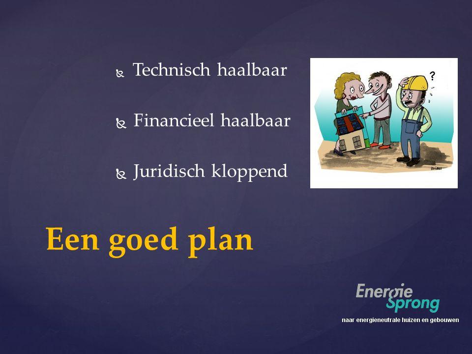 Een goed plan   Technisch haalbaar   Financieel haalbaar   Juridisch kloppend