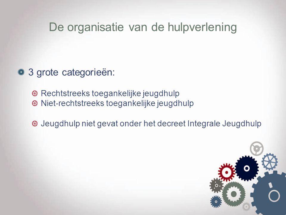 De organisatie van de hulpverlening 3 grote categorieën: Rechtstreeks toegankelijke jeugdhulp Niet-rechtstreeks toegankelijke jeugdhulp Jeugdhulp niet
