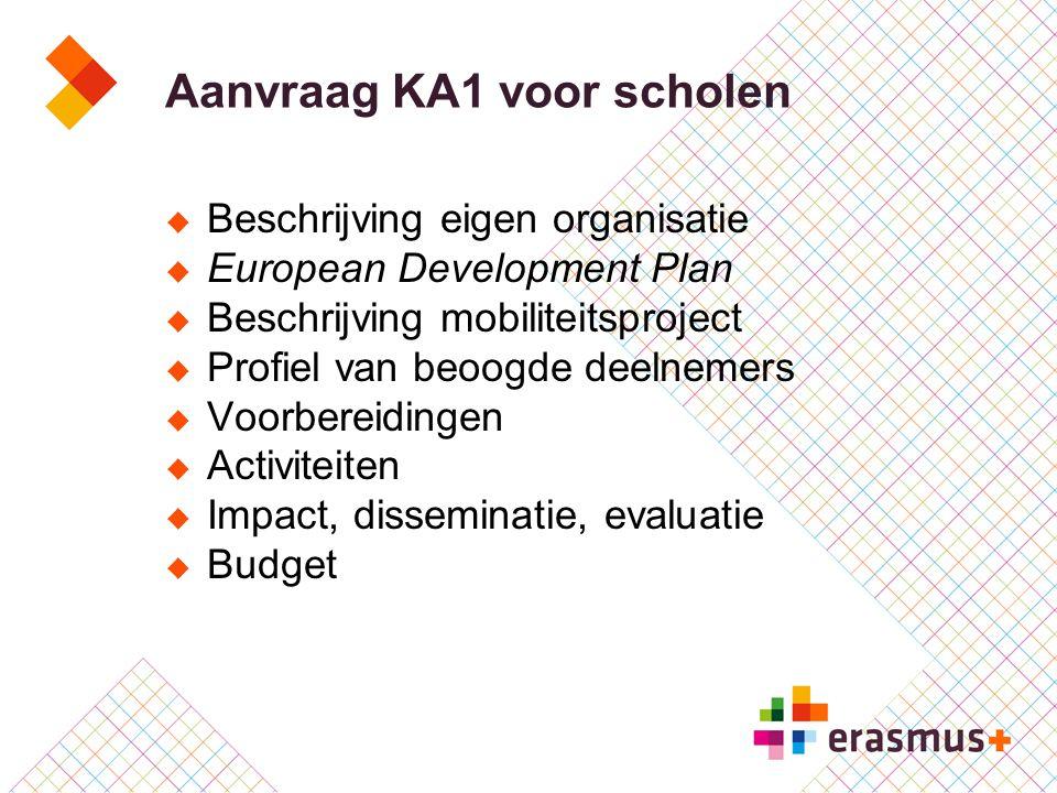 Aanvraag KA1 voor scholen  Beschrijving eigen organisatie  European Development Plan  Beschrijving mobiliteitsproject  Profiel van beoogde deelnem