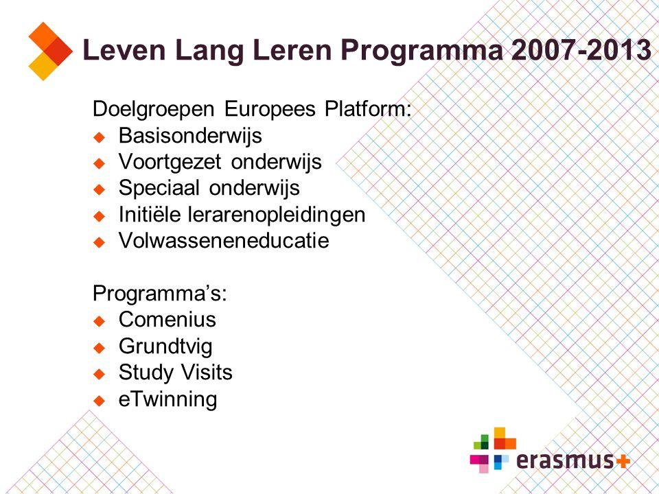 Leven Lang Leren Programma 2007-2013 Doelgroepen Europees Platform:  Basisonderwijs  Voortgezet onderwijs  Speciaal onderwijs  Initiële lerarenopl