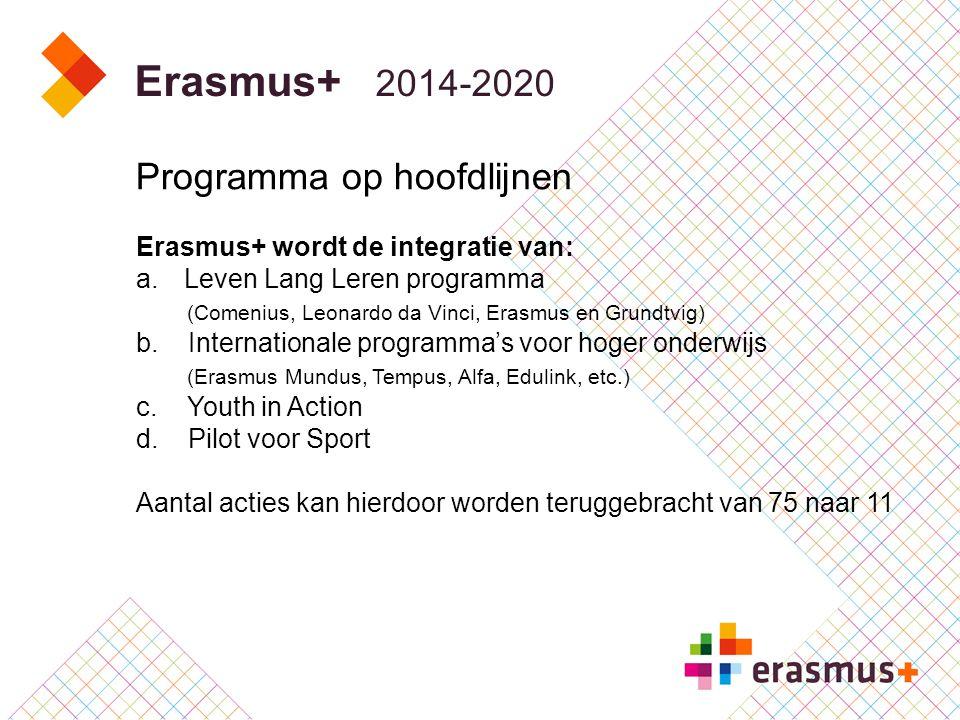 Erasmus+ 2014-2020 Programma op hoofdlijnen Erasmus+ wordt de integratie van: a.Leven Lang Leren programma (Comenius, Leonardo da Vinci, Erasmus en Gr