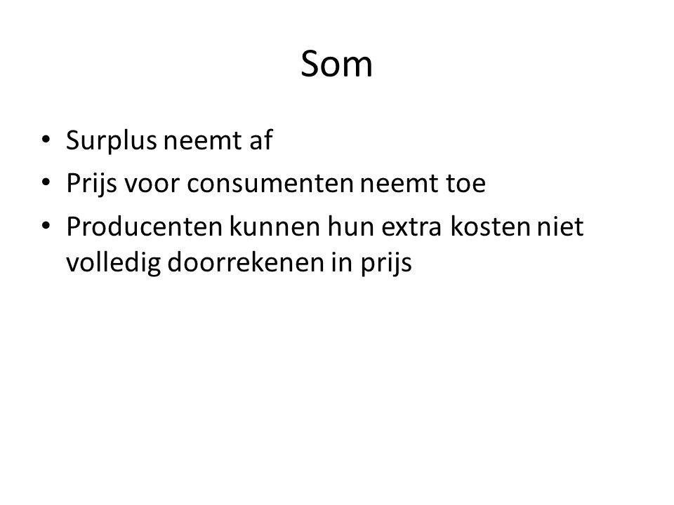 Som • Surplus neemt af • Prijs voor consumenten neemt toe • Producenten kunnen hun extra kosten niet volledig doorrekenen in prijs