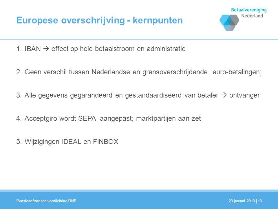 | Europese overschrijving - kernpunten 1.IBAN  effect op hele betaalstroom en administratie 2.Geen verschil tussen Nederlandse en grensoverschrijdend