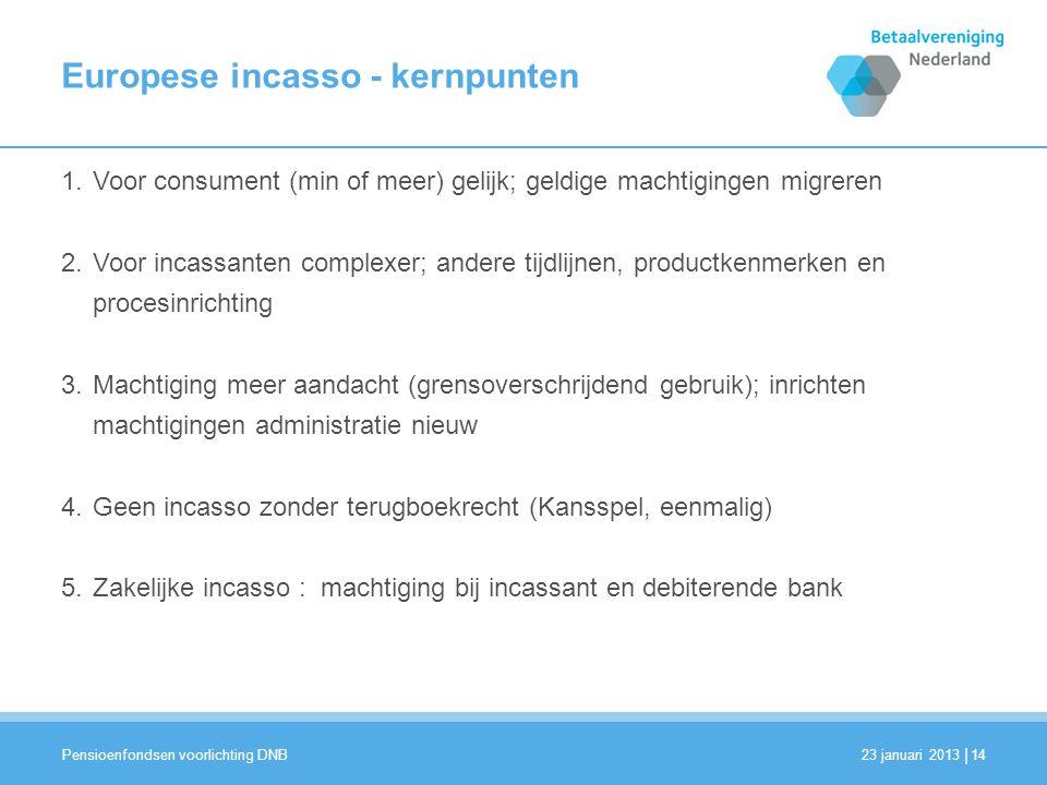 | Europese incasso - kernpunten 1.Voor consument (min of meer) gelijk; geldige machtigingen migreren 2.Voor incassanten complexer; andere tijdlijnen,