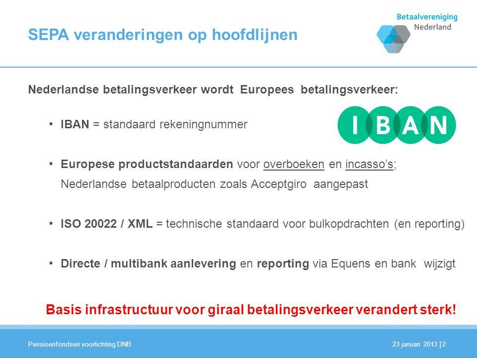 | SEPA veranderingen op hoofdlijnen Nederlandse betalingsverkeer wordt Europees betalingsverkeer: • IBAN = standaard rekeningnummer • Europese product