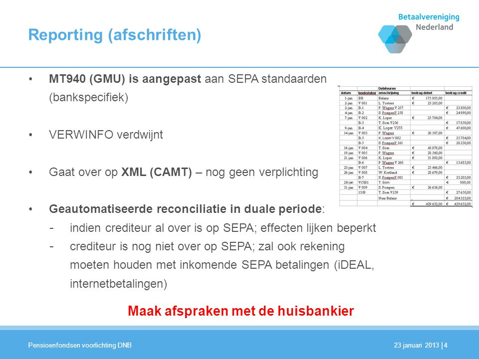 | Reporting (afschriften) 423 januari 2013 Pensioenfondsen voorlichting DNB •MT940 (GMU) is aangepast aan SEPA standaarden (bankspecifiek) •VERWINFO v