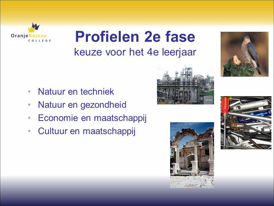 Profielen 2e fase keuze voor het 4e leerjaar •Natuur en techniek •Natuur en gezondheid •Economie en maatschappij •Cultuur en maatschappij
